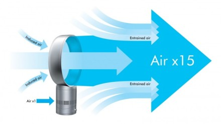 Airflow-Image-650x365